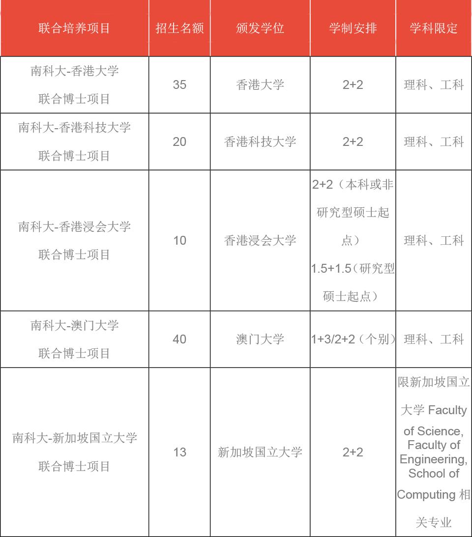 境外研究生招生广告-1.jpg