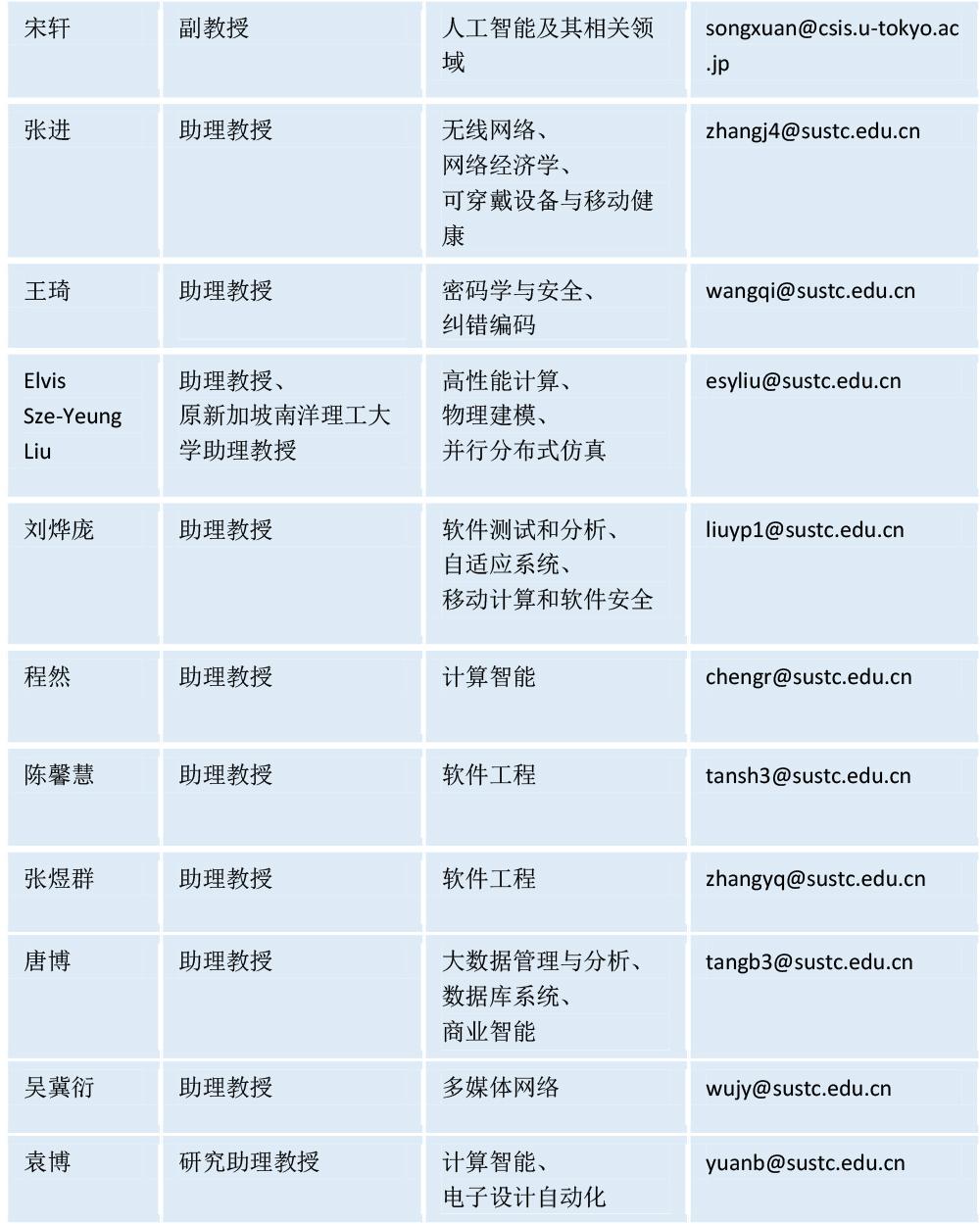 研究生招生图0831-2.jpg